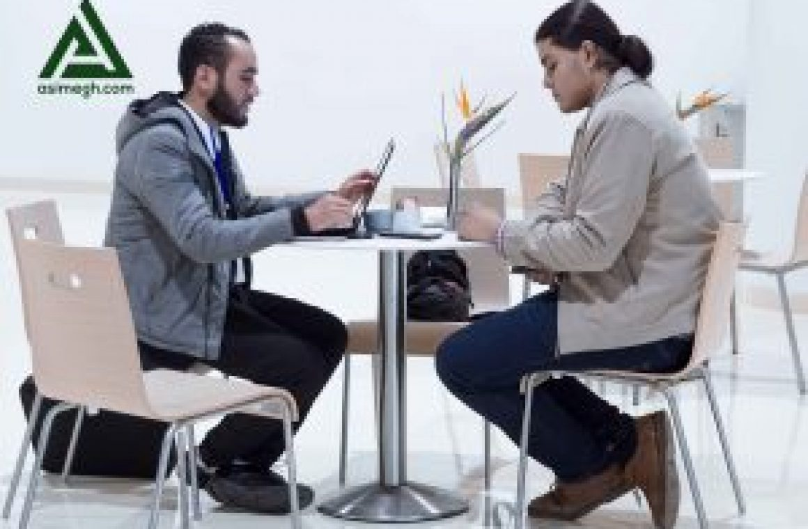 Interview Questions that are likely to be asked